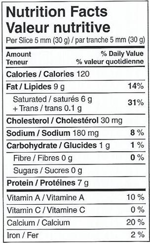 foie valeur nutritionnelle