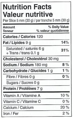 bibi-valeur-nutritive